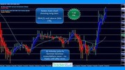 Thumbnail 5 Minutes Forex Trading Strategy