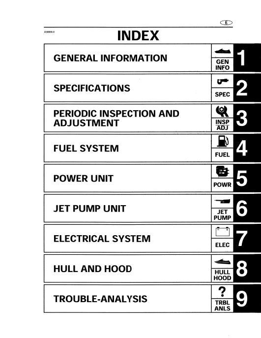 Polaris Slh Virage Pwc Service Repair Manual 2001 Onwards