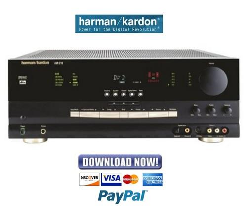 Harman Kardon Avr210 Service Manual  U0026 Repair Guide