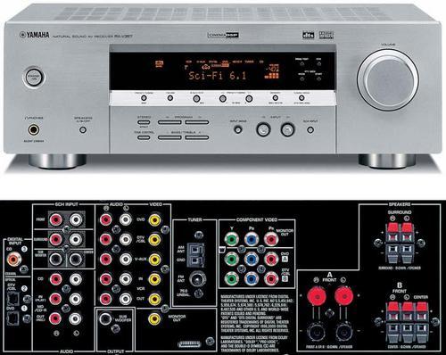 Yamaha Rx V Manual Download