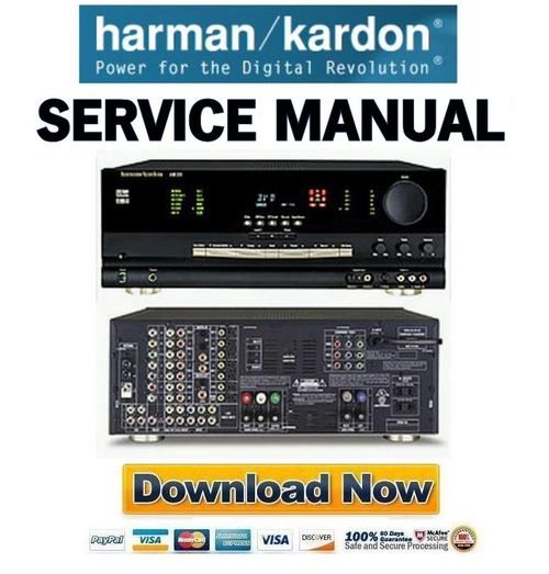 harman kardon avr 320 avr320 service manual repair guide downlo rh tradebit com Harman Kardon Receiver AVR 3200 Manual for Steel Strapping Sealer