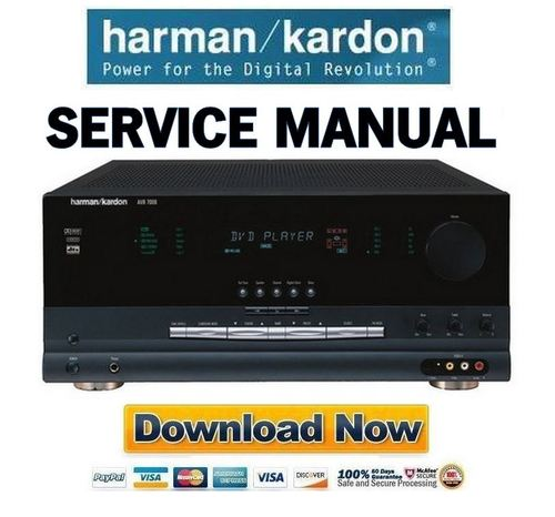 harman kardon avr7000 service manual repair guide download man rh tradebit com Repair Manuals Owner's Manual