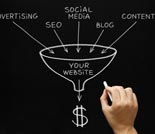 Pay for Sales Funnel Mastery