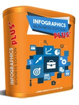 Pay for Infographics Business Edition Plus