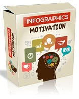 Pay for Infographics Motivation