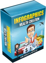 Pay for Infographics Wealth Creation