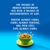 Thumbnail Viral Social Quote Posters & Icons - Carbs
