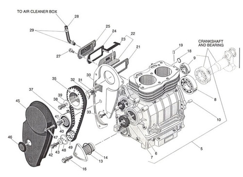 Ez Go Robin Engine Ez Free Engine Image For User Manual