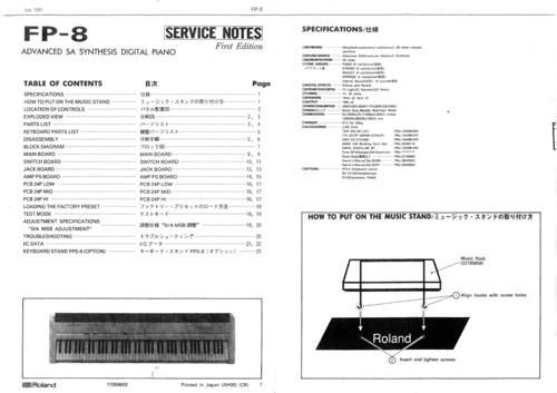 roland fp8 fp 8 fp 8 complete service manual download manuals am rh tradebit com f&p mw512 service manual f&p iw812 service manual