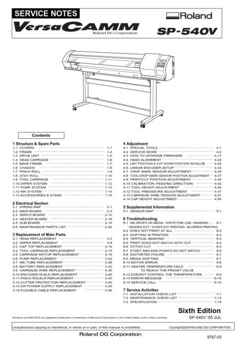 Roland Sp-540v Инструкция - фото 2