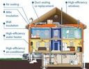 Thumbnail Energy Efficient Homes Instant Mobile Video Site (MRR)