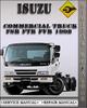 Thumbnail 1998 Isuzu Commercial Truck FSR FTR FVR Factory Service Repair Manual