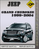 Thumbnail 1999-2004 Jeep Grand Cherokee Factory Service Repair Manual 2000 2001 2002 2003
