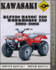 Thumbnail 2003-2005 Kawasaki KLF250 BAYOU 250 Workhorse 250 Factory Service Repair Manual 2004