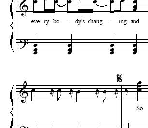Pay for Keane Piano Sheet Music 2 songs Scores