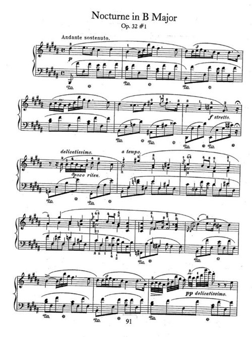 Pay for Chopin Complete Piano Sheet Music
