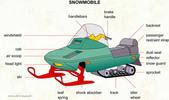 Thumbnail j Deere snowmobile 1971 service training 400 500