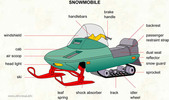 Thumbnail 1974 snojet snowmobile carburetor parts manual all models