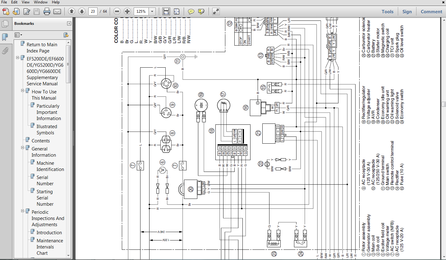 Yamaha Ef6300isde Generator Service Manual