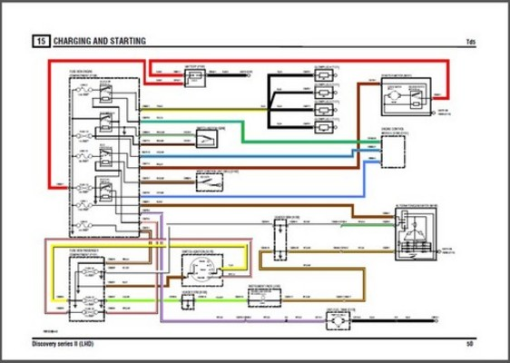 Land Rover Discovery Wiring Diagram : Land rover discovery electrical wiring diagram pligg