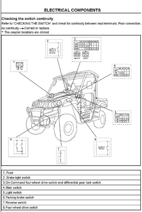 hsun hs500 600 700 utv rhino clone service manual manual