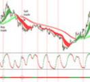 Thumbnail Pips-Hunter Forex Trading System