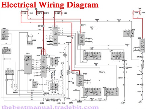Volvo C30 S40 V50 C70 2010 Electrical Wiring Diagram Manual Instant Download