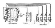 Thumbnail Eisemann light aircraft  Magnetos ServiceParts Catalog