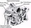 Thumbnail THE BEST Detroit Diesel Series 53 Service Repair shop Manual