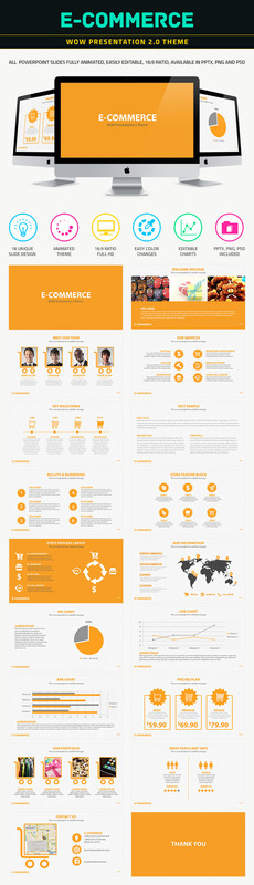 e commerce powerpoint template download templates flash. Black Bedroom Furniture Sets. Home Design Ideas