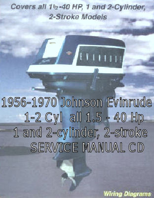 johnson evinrude service manual 1956 to 1970 download. Black Bedroom Furniture Sets. Home Design Ideas