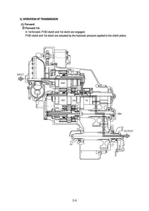 hyundai hl750tm 3 wheel loader workshop repair service. Black Bedroom Furniture Sets. Home Design Ideas