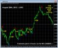 Thumbnail Forex Super Math Profit Formula Forex Trading Signals Indica