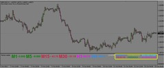 Thumbnail Forex Market Reader indicator