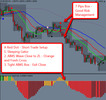 Thumbnail Forex Indicator Mt4 System Trading No Repaint Best Strategy