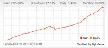 Thumbnail Vortex Trader Pro EA