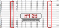 Thumbnail Make 1650 pips in 3 day Fx trading