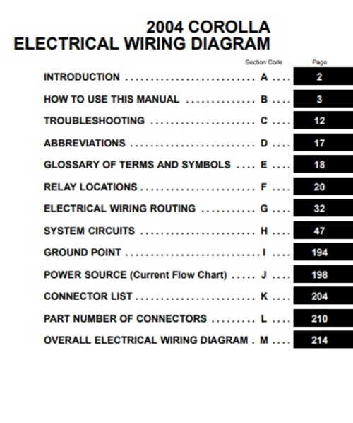 Toyota Corolla 2004 Electrical Wiring Diagram