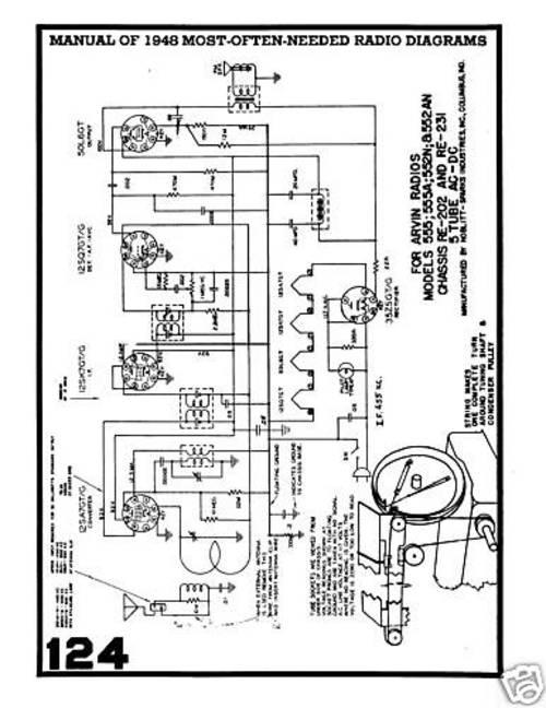 Pay for BEITMANS MOST NEEDED TUBE RADIO SCHMATICS 1926 TO 1967