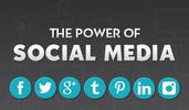 Thumbnail The Power Of Social Media - MONSTER PLR Package!