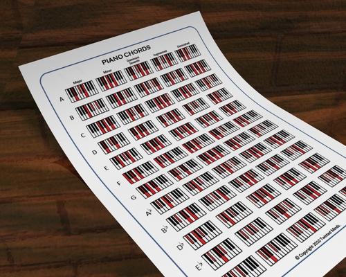 The Ultimate Piano    Keyboard Chord Chart