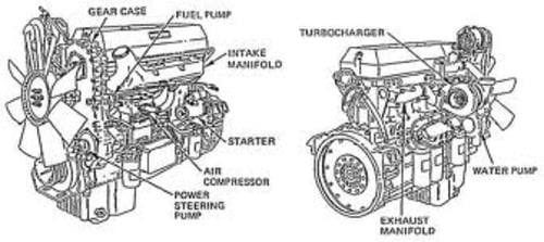 detroit diesel 60 series service workshop master manual
