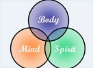 Thumbnail New Age Handbook A Mind Body Spirit Guide