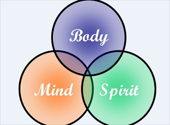 Pay for New Age Handbook A Mind Body Spirit Guide