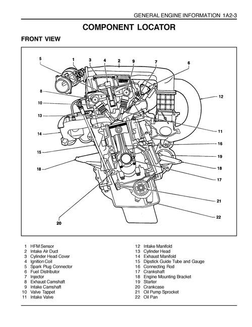 daewoo korando 1997 2000 workshop repair \u0026 service manual [completepay for daewoo korando 1997 2000 workshop repair \u0026 service manual [complete \u0026 informative