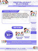 Thumbnail Restaurant Business Website Template Plr Pack