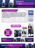 Thumbnail Franchise Website Template Plr Pack