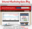 Thumbnail Internet Marketing Niche Blog - Highly Optimized Blogs