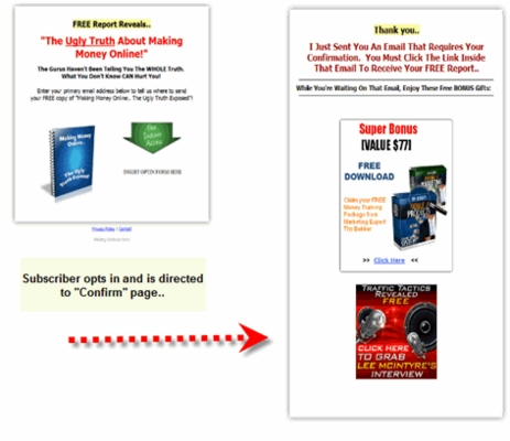 Pay for Instant List Profit System Comes Transferable MRR