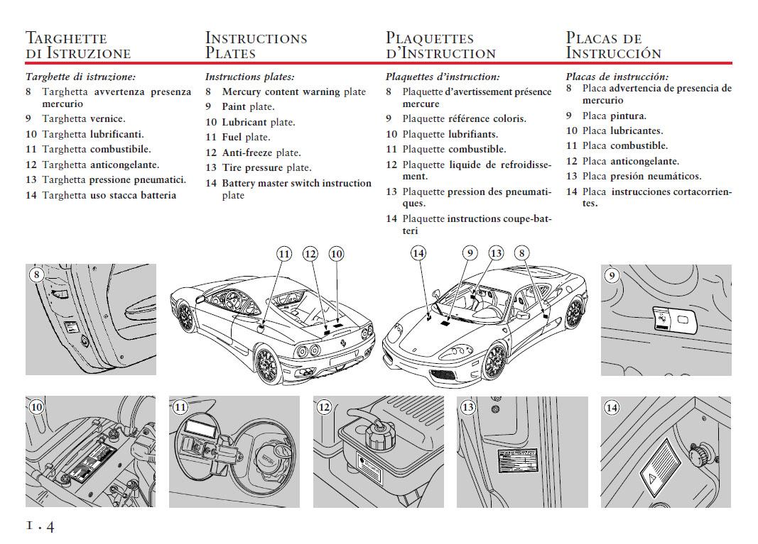 ferrari 360 challenge stradale owners manual us 2004. Black Bedroom Furniture Sets. Home Design Ideas